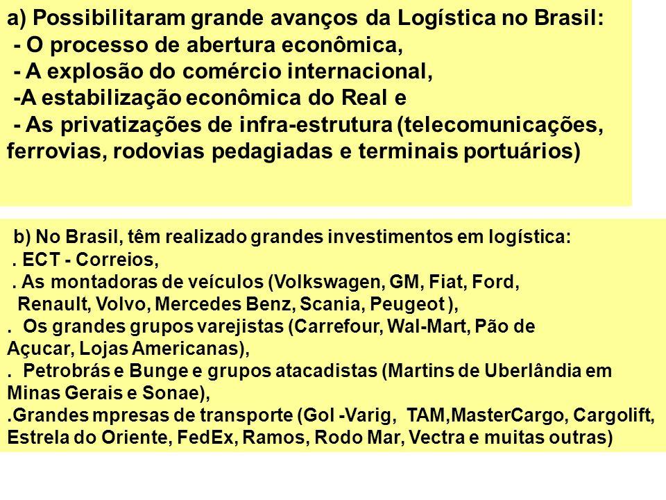 b) No Brasil, têm realizado grandes investimentos em logística:. ECT - Correios,. As montadoras de veículos (Volkswagen, GM, Fiat, Ford, Renault, Volv