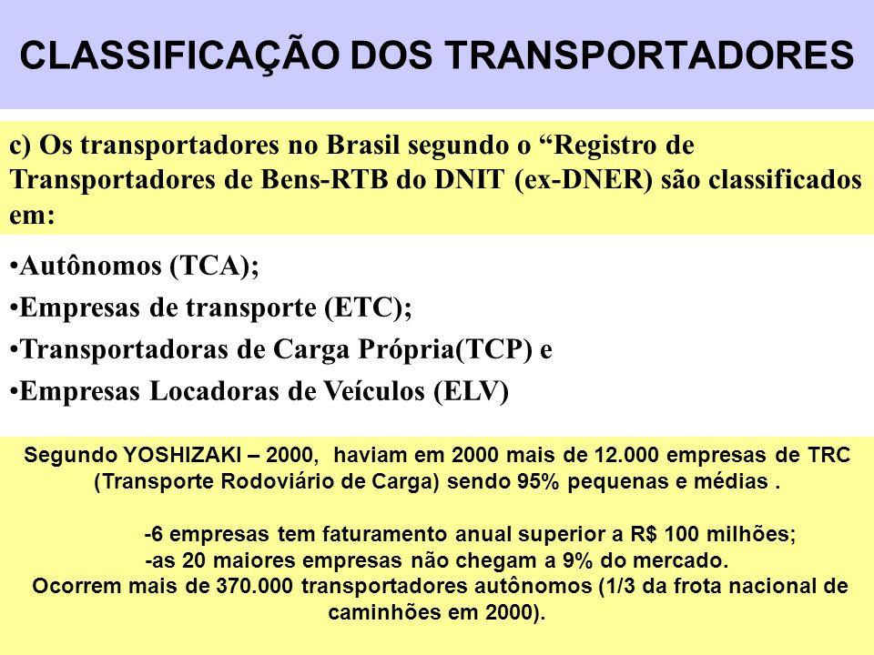 CLASSIFICAÇÃO DOS TRANSPORTADORES Segundo YOSHIZAKI – 2000, haviam em 2000 mais de 12.000 empresas de TRC (Transporte Rodoviário de Carga) sendo 95% p
