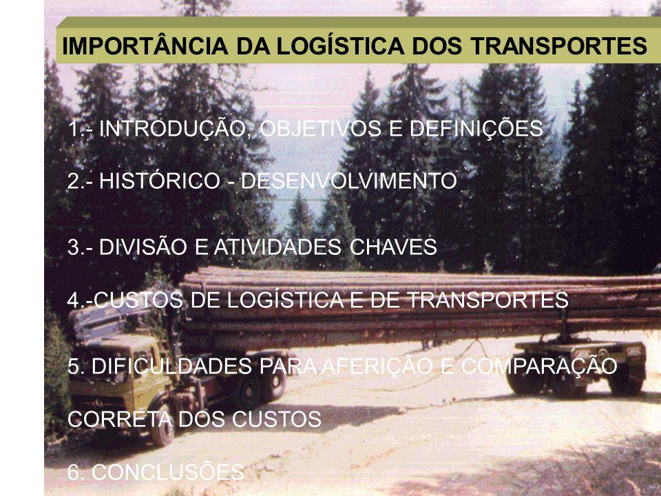 IMPORTÂNCIA DA LOGÍSTICA DOS TRANSPORTES 1.- INTRODUÇÃO, OBJETIVOS E DEFINIÇÕES 2.- HISTÓRICO - DESENVOLVIMENTO 3.- DIVISÃO E ATIVIDADES CHAVES 4.-CUS