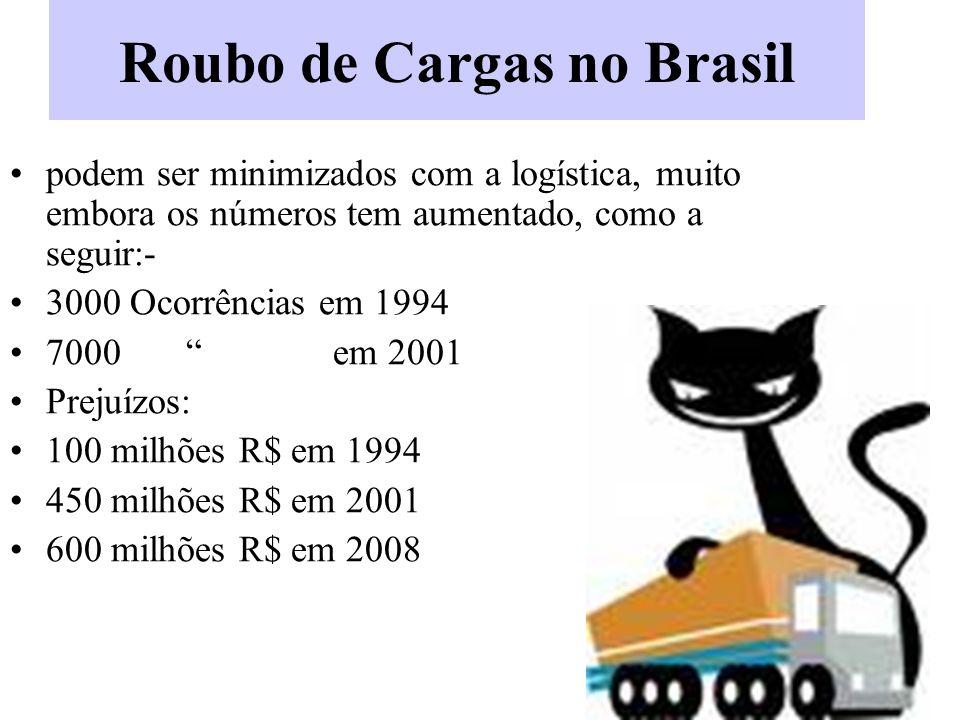 Roubo de Cargas no Brasil podem ser minimizados com a logística, muito embora os números tem aumentado, como a seguir:- 3000 Ocorrências em 1994 7000