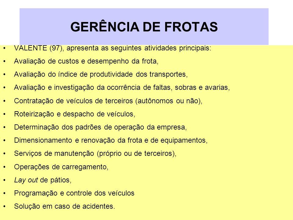 GERÊNCIA DE FROTAS VALENTE (97), apresenta as seguintes atividades principais: Avaliação de custos e desempenho da frota, Avaliação do índice de produ