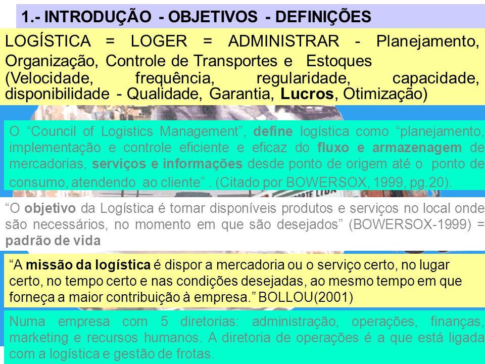 1.- INTRODUÇÃO - OBJETIVOS - DEFINIÇÕES LOGÍSTICA = LOGER = ADMINISTRAR - Planejamento, Organização, Controle de Transportes e Estoques (Velocidade, f
