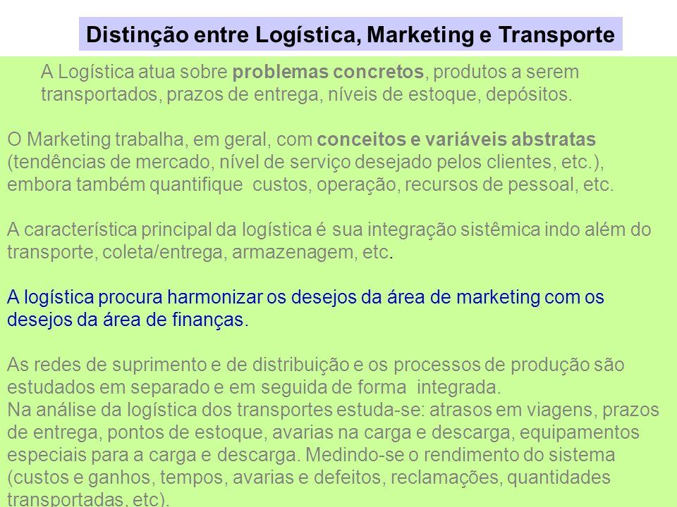 Distinção entre Logística, Marketing e Transporte A Logística atua sobre problemas concretos, produtos a serem transportados, prazos de entrega, nívei