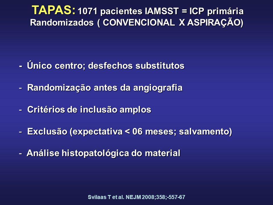 - Único centro; desfechos substitutos - Randomização antes da angiografia - Critérios de inclusão amplos - Exclusão (expectativa < 06 meses; salvament