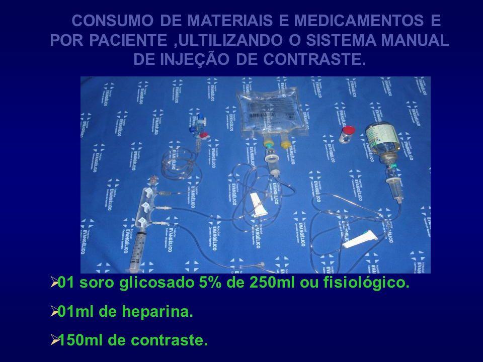 CONSUMO DE MATERIAIS E MEDICAMENTOS E POR PACIENTE,ULTILIZANDO O SISTEMA MANUAL DE INJEÇÃO DE CONTRASTE. 01 soro glicosado 5% de 250ml ou fisiológico.