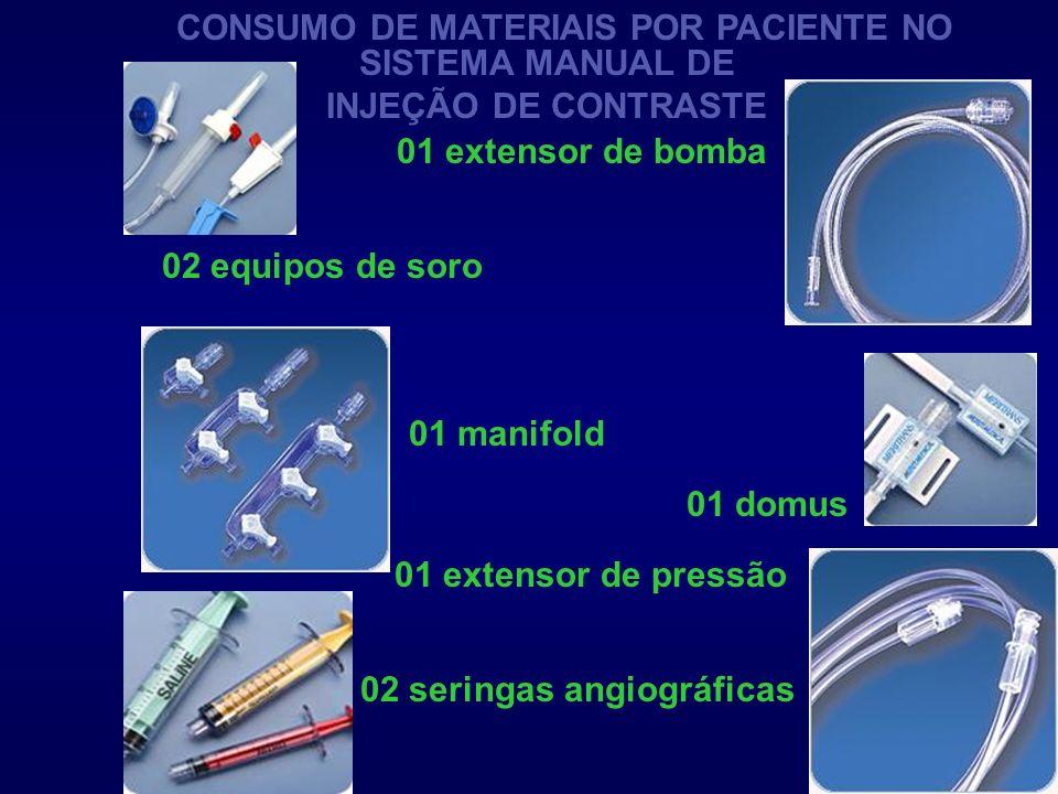 CONSUMO DE MATERIAIS POR PACIENTE NO 02 equipos de soro 01 manifold 01 extensor de bomba 01 domus 01 extensor de pressão SISTEMA MANUAL DE INJEÇÃO DE