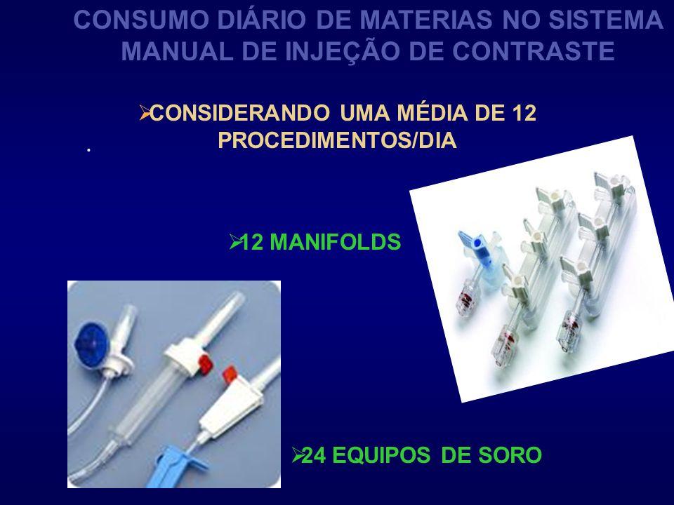 . CONSUMO DIÁRIO DE MATERIAS NO SISTEMA MANUAL DE INJEÇÃO DE CONTRASTE CONSIDERANDO UMA MÉDIA DE 12 PROCEDIMENTOS/DIA 12 MANIFOLDS 24 EQUIPOS DE SORO