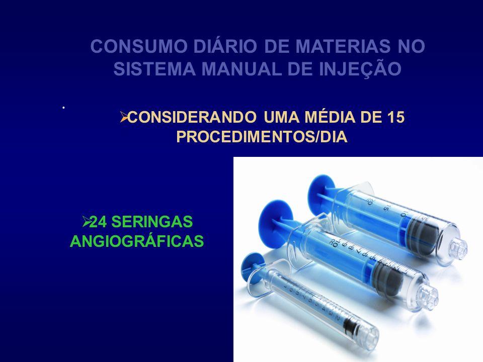 . CONSUMO DIÁRIO DE MATERIAS NO SISTEMA MANUAL DE INJEÇÃO CONSIDERANDO UMA MÉDIA DE 15 PROCEDIMENTOS/DIA 24 SERINGAS ANGIOGRÁFICAS