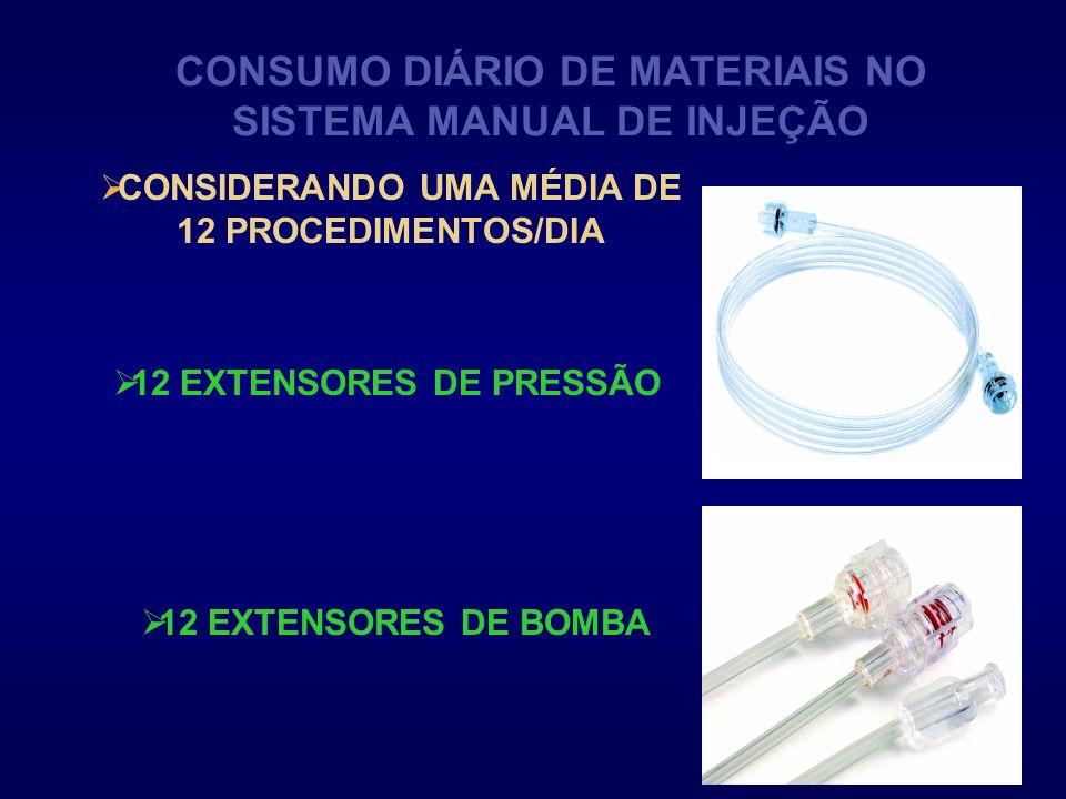 CONSUMO DIÁRIO DE MATERIAIS NO SISTEMA MANUAL DE INJEÇÃO CONSIDERANDO UMA MÉDIA DE 12 PROCEDIMENTOS/DIA 12 EXTENSORES DE PRESSÃO 12 EXTENSORES DE BOMB