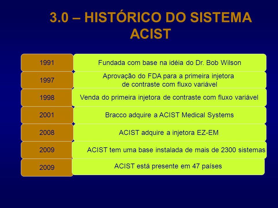 3.0 – HISTÓRICO DO SISTEMA ACIST 1991Fundada com base na idéia do Dr. Bob Wilson 1997 1998 2001 2008 2009 Aprovação do FDA para a primeira injetora de
