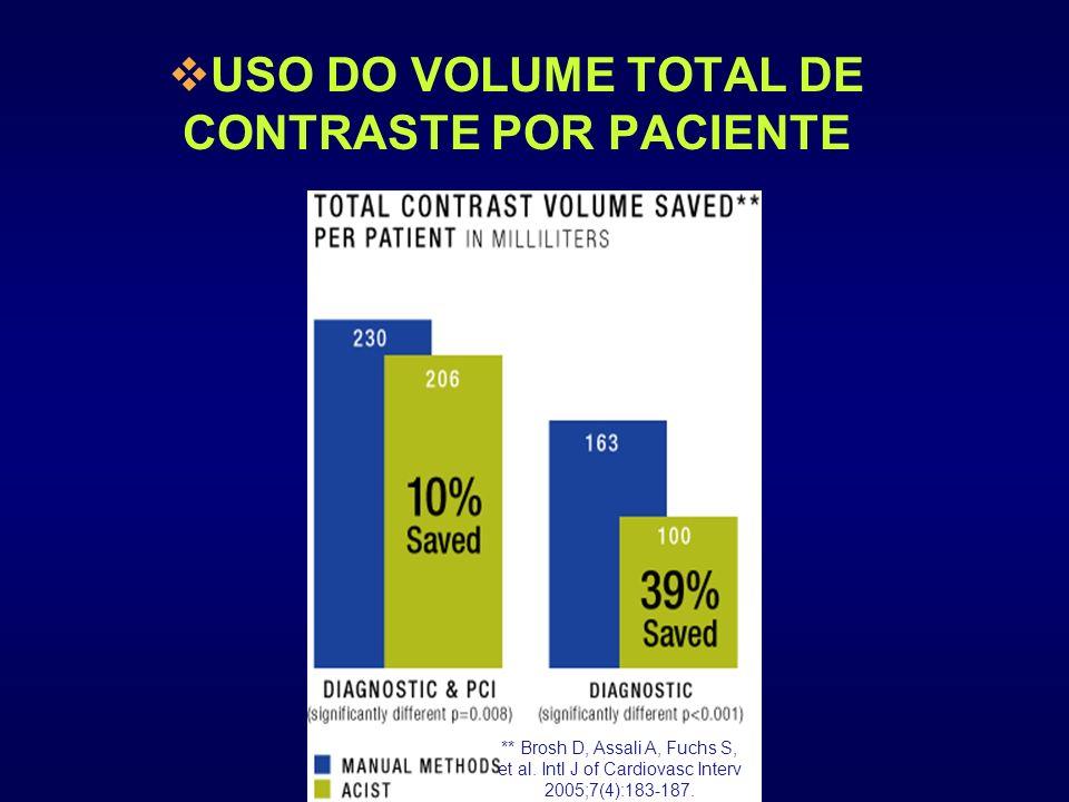 USO DO VOLUME TOTAL DE CONTRASTE POR PACIENTE ** Brosh D, Assali A, Fuchs S, et al. Intl J of Cardiovasc Interv 2005;7(4):183-187.