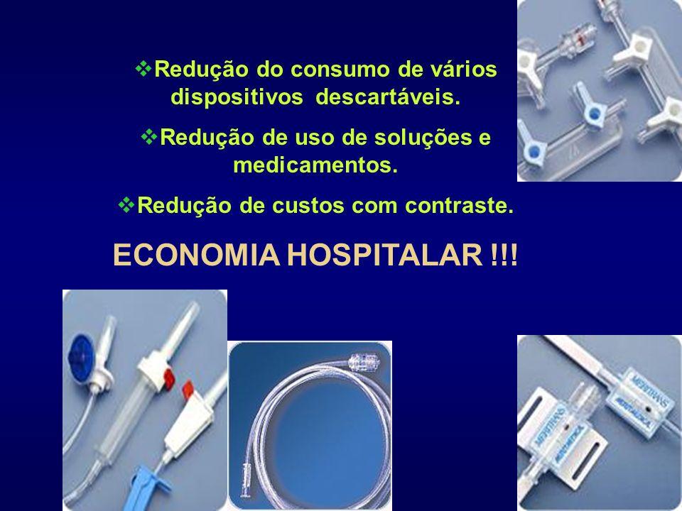 Redução do consumo de vários dispositivos descartáveis. Redução de uso de soluções e medicamentos. Redução de custos com contraste. ECONOMIA HOSPITALA