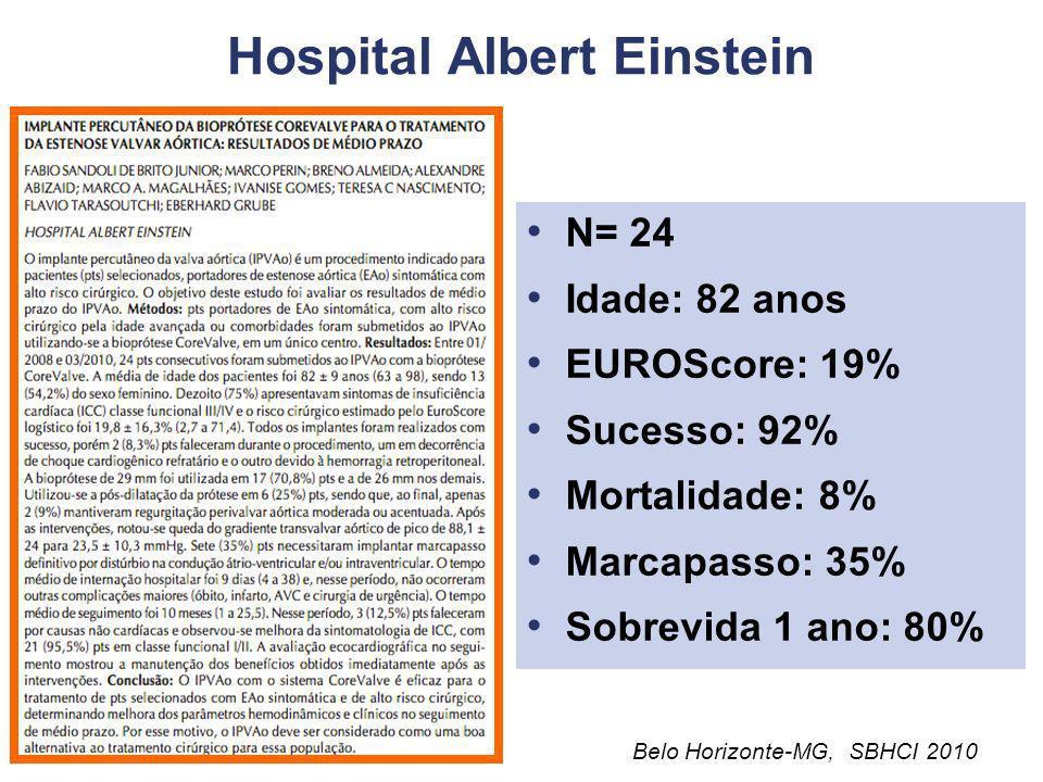 Experiências Clínicas Hospital Israelita Albert Eisntein Dante Pazzanese/Hospital do Coração Instituto de Cardiologia do Rio Grande do Sul