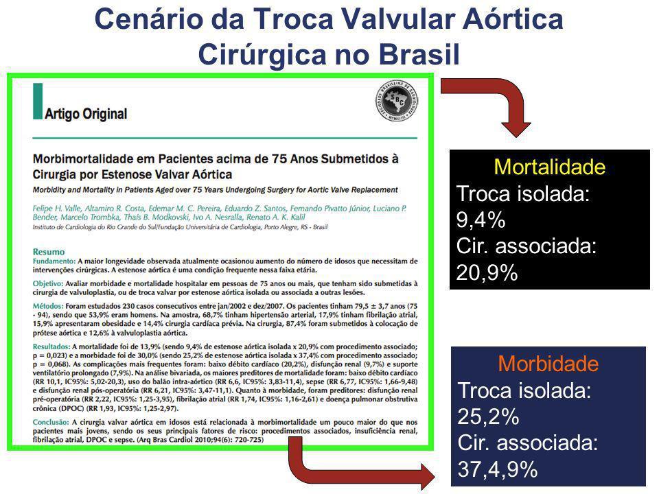 Mortalidade Troca isolada: 9,4% Cir.associada: 20,9% Morbidade Troca isolada: 25,2% Cir.