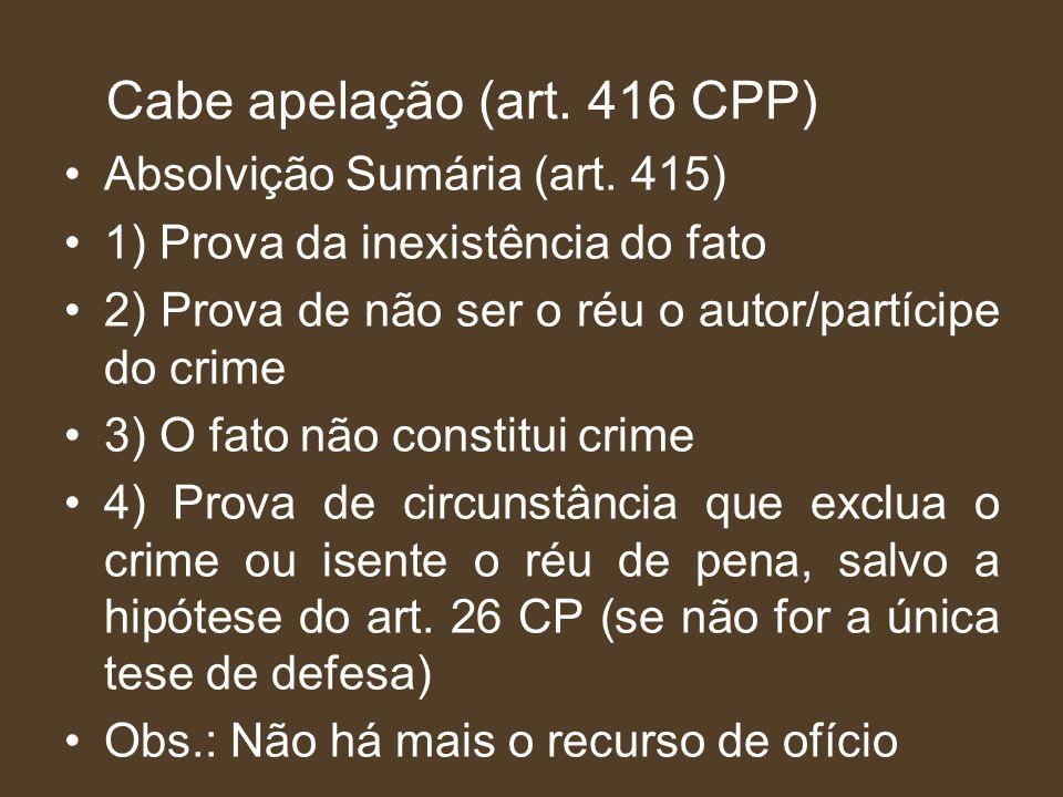 Cabe apelação (art. 416 CPP) Absolvição Sumária (art. 415) 1) Prova da inexistência do fato 2) Prova de não ser o réu o autor/partícipe do crime 3) O