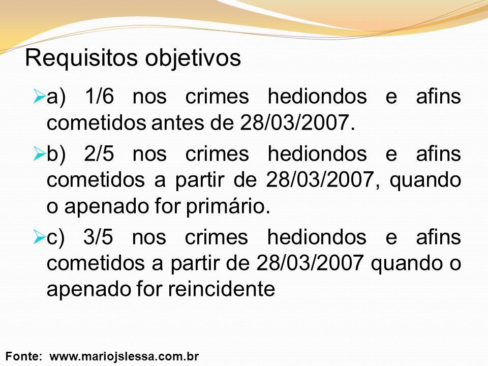 Requisitos objetivos a) 1/6 nos crimes hediondos e afins cometidos antes de 28/03/2007. b) 2/5 nos crimes hediondos e afins cometidos a partir de 28/0