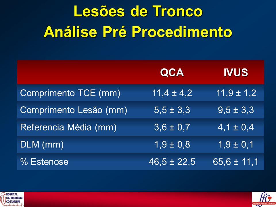 Lesões de Tronco Análise Pré Procedimento QCAIVUS Comprimento TCE (mm)11,4 ± 4,211,9 ± 1,2 Comprimento Lesão (mm)5,5 ± 3,39,5 ± 3,3 Referencia Média (