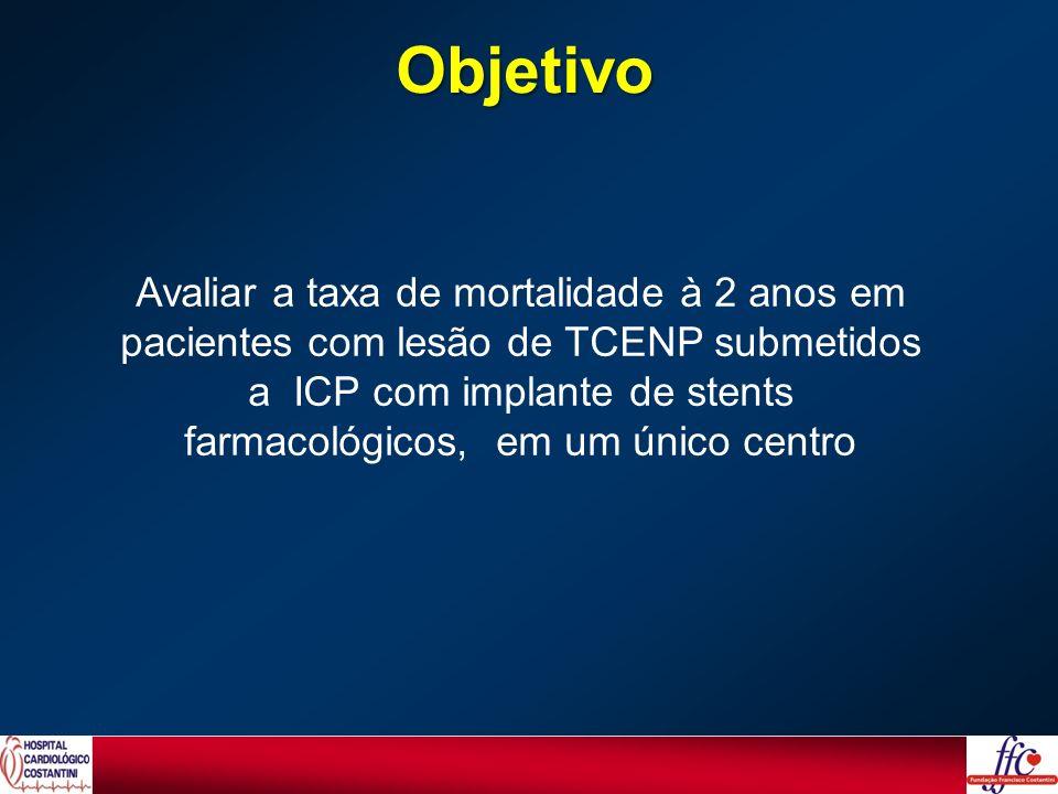 Objetivo Avaliar a taxa de mortalidade à 2 anos em pacientes com lesão de TCENP submetidos a ICP com implante de stents farmacológicos, em um único ce