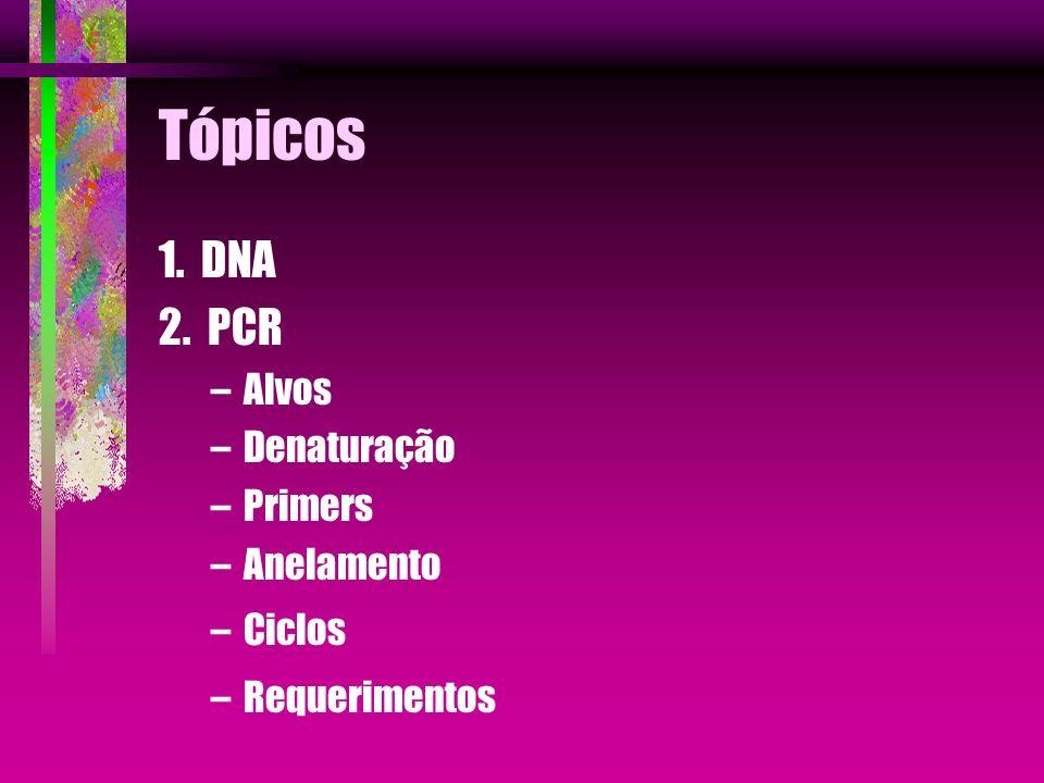 Tópicos 1. DNA 2. PCR –Alvos –Denaturação –Primers –Anelamento –Ciclos –Requerimentos