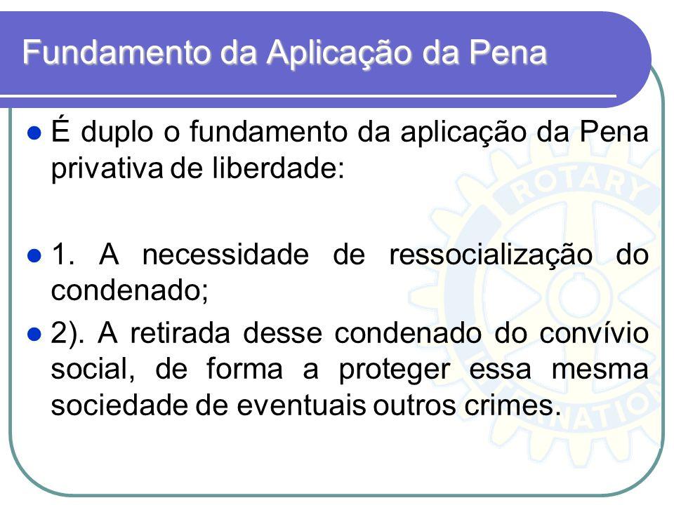Fundamento da Aplicação da Pena É duplo o fundamento da aplicação da Pena privativa de liberdade: 1. A necessidade de ressocialização do condenado; 2)
