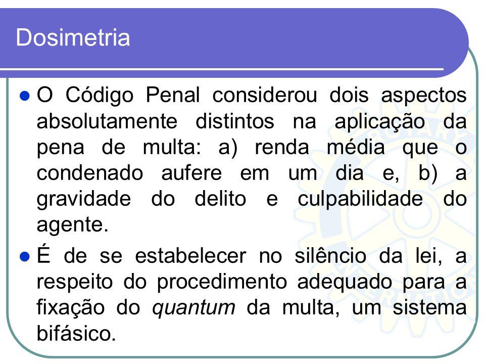 Dosimetria O Código Penal considerou dois aspectos absolutamente distintos na aplicação da pena de multa: a) renda média que o condenado aufere em um