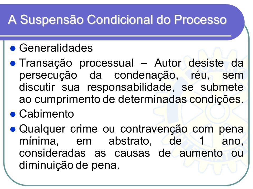 A Suspensão Condicional do Processo Generalidades Transação processual – Autor desiste da persecução da condenação, réu, sem discutir sua responsabili