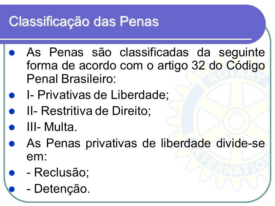 Classificação das Penas As Penas são classificadas da seguinte forma de acordo com o artigo 32 do Código Penal Brasileiro: I- Privativas de Liberdade;