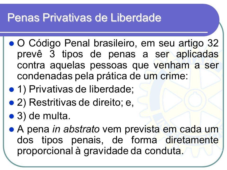 Penas Privativas de Liberdade O Código Penal brasileiro, em seu artigo 32 prevê 3 tipos de penas a ser aplicadas contra aquelas pessoas que venham a s