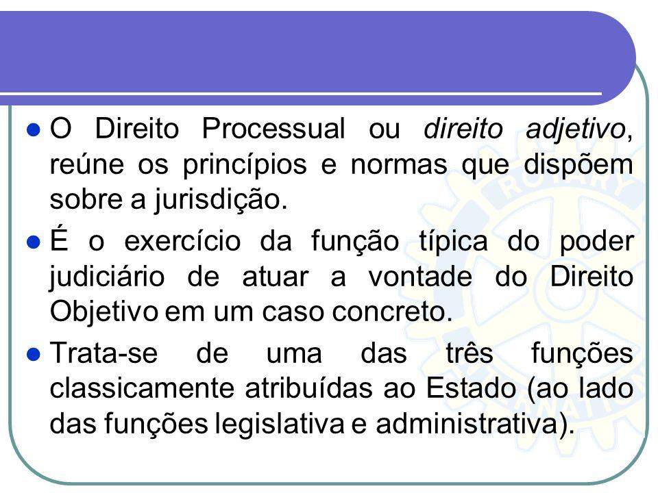 1. Direito Processual Introdução O Direito Processual trata do processo em especial, ou seja: a sequência de atos destinados a um fim especifico. Situ