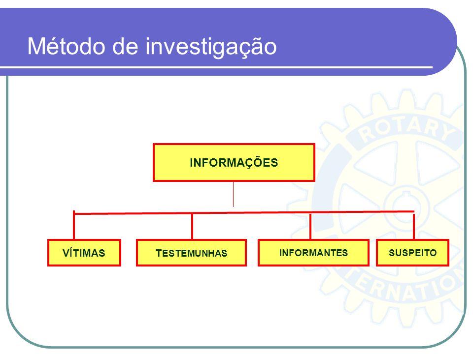 Procedimento judicial pré-processual A investigação preliminar toma a forma de atos concatenados e logicamente organizados, visando subsídios para a p