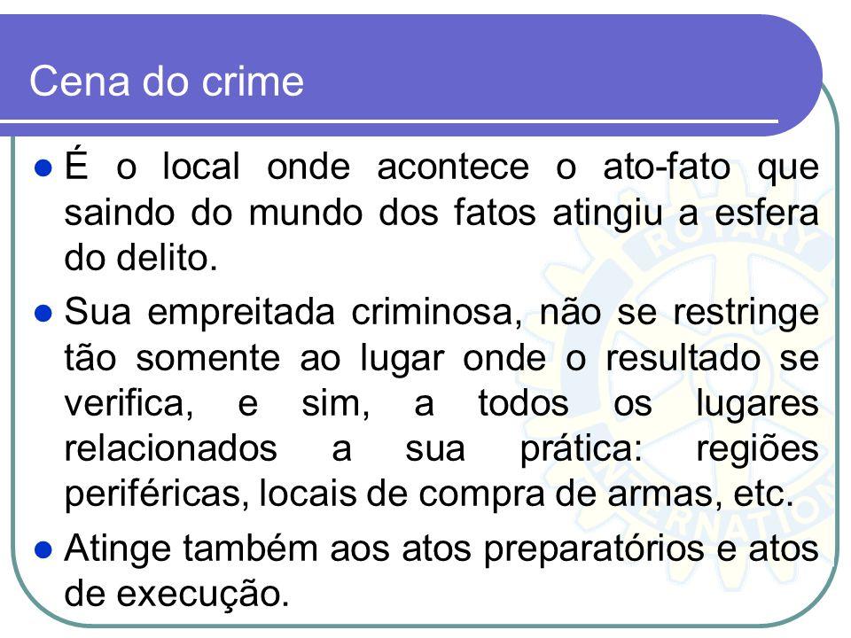 Local do crime O ato-fato-delituoso (crime) sempre deixa marcas, vestígios ou fragmentos espalhados ao seu redor, alcançando certa área em torno do fa