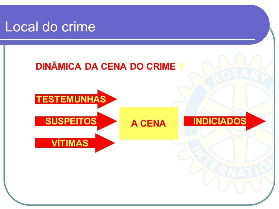 Cena do crime É o local onde acontece o ato-fato que saindo do mundo dos fatos atingiu a esfera do delito. Sua empreitada criminosa, não se restringe