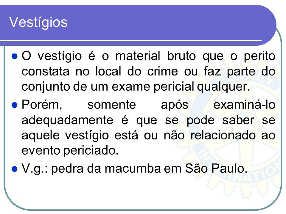 Local do crime DINÂMICA DA CENA DO CRIME 1 A CENA SUSPEITOS TESTEMUNHAS VÍTIMAS INDICIADOS