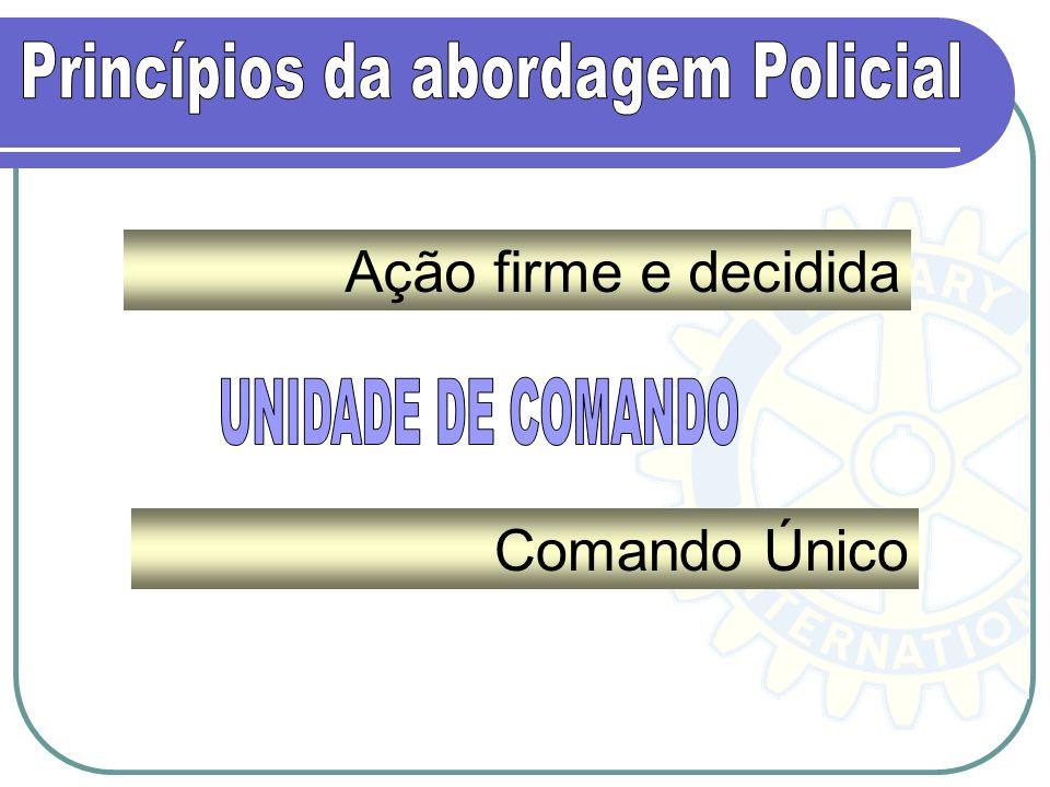 Quebra de sigilo telefônico Fundamento legal Art. 1º e 3º, inciso II da Lei nº. 9.296/96 Modalidades: 1. Monitoramento ou interceptação propriamente d