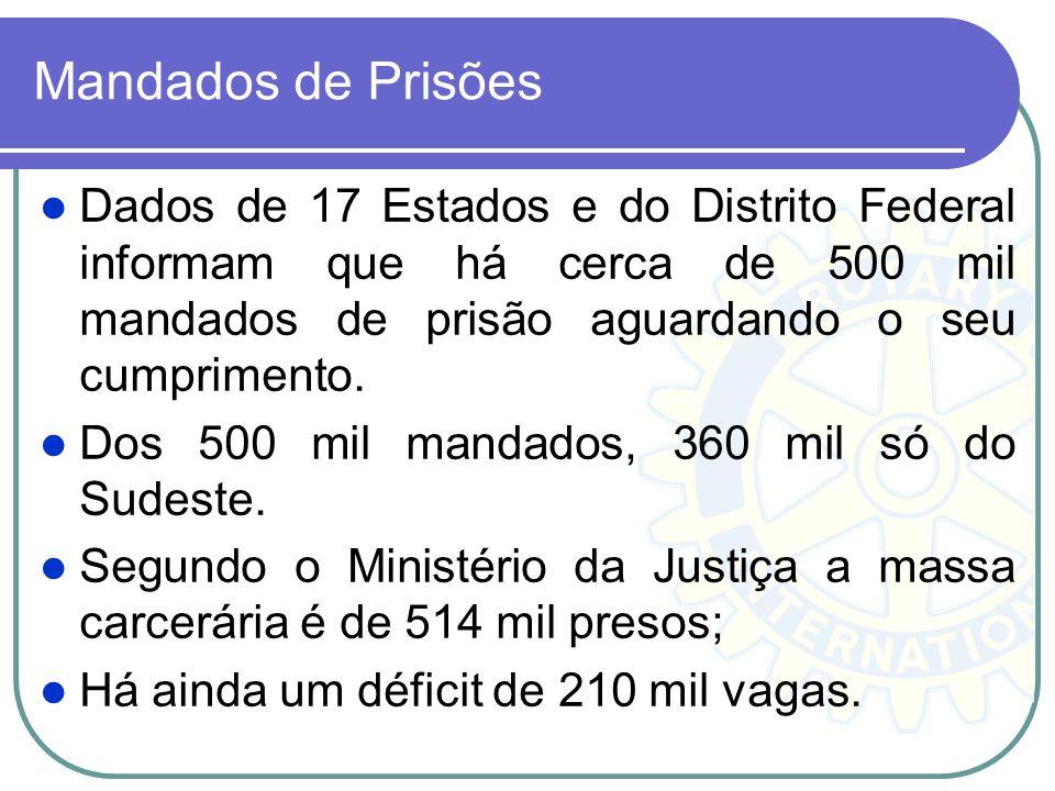 Estatística O Jornal Extra, na Edição de 09 a 15 de março de 2012, p. 20, Mulheres Assassinadas: 2008 – 86 mulheres; 2009 – 113 mulheres; 2010 – 125 m