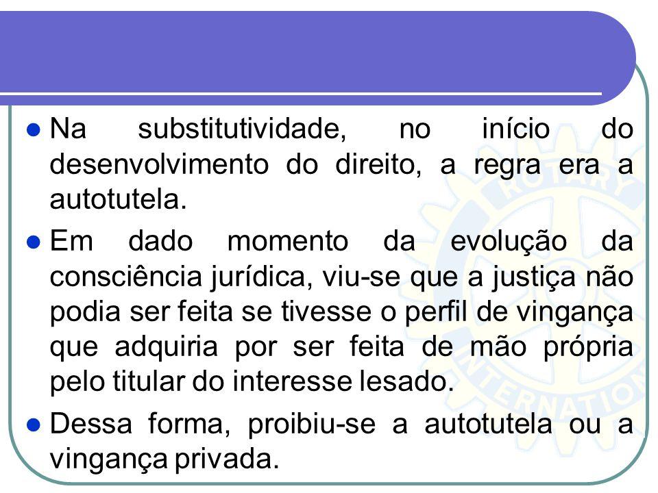 Características da jurisdição A função jurisdicional caracteriza-se, essencialmente, por três fatores: inércia, substitutividade e natureza declaratór