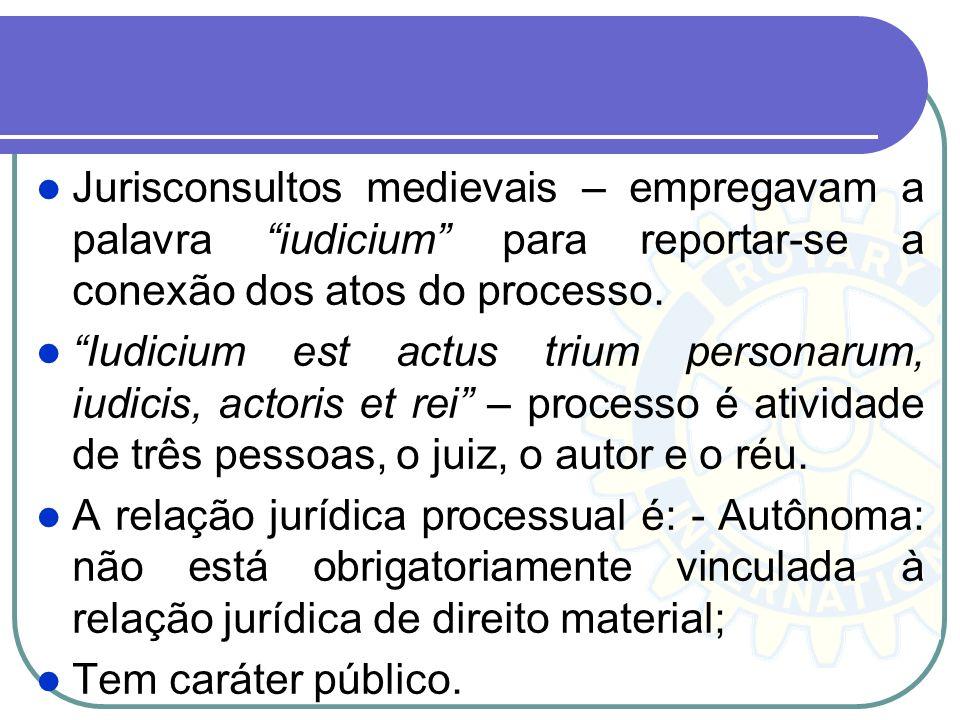 A relação jurídica processual Relação jurídica – complexa e dinâmica – visa à composição do litígio, consistente na sentença de mérito (nas ações de c