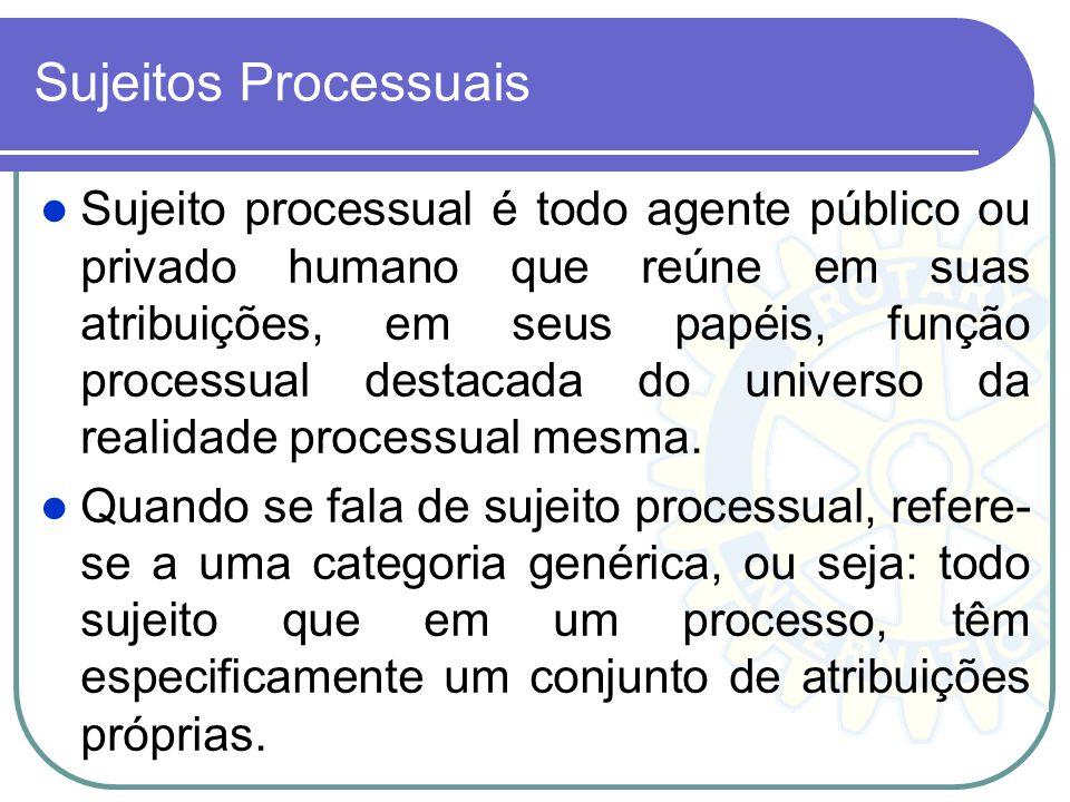 Progressividade: o processo é dinâmico (caminha em busca de uma sentença). O primeiro momento é a petição inicial, o segundo momento é a citação válid