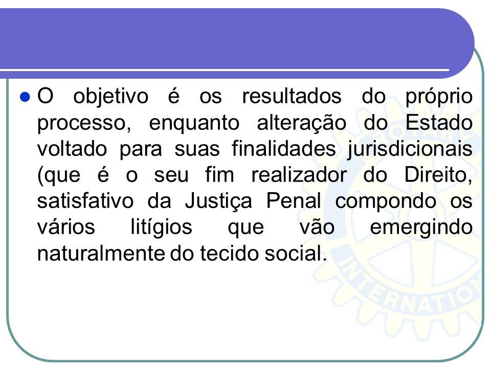 Sujeitos Processuais Sujeito processual é todo agente público ou privado humano que reúne em suas atribuições, em seus papéis, função processual desta