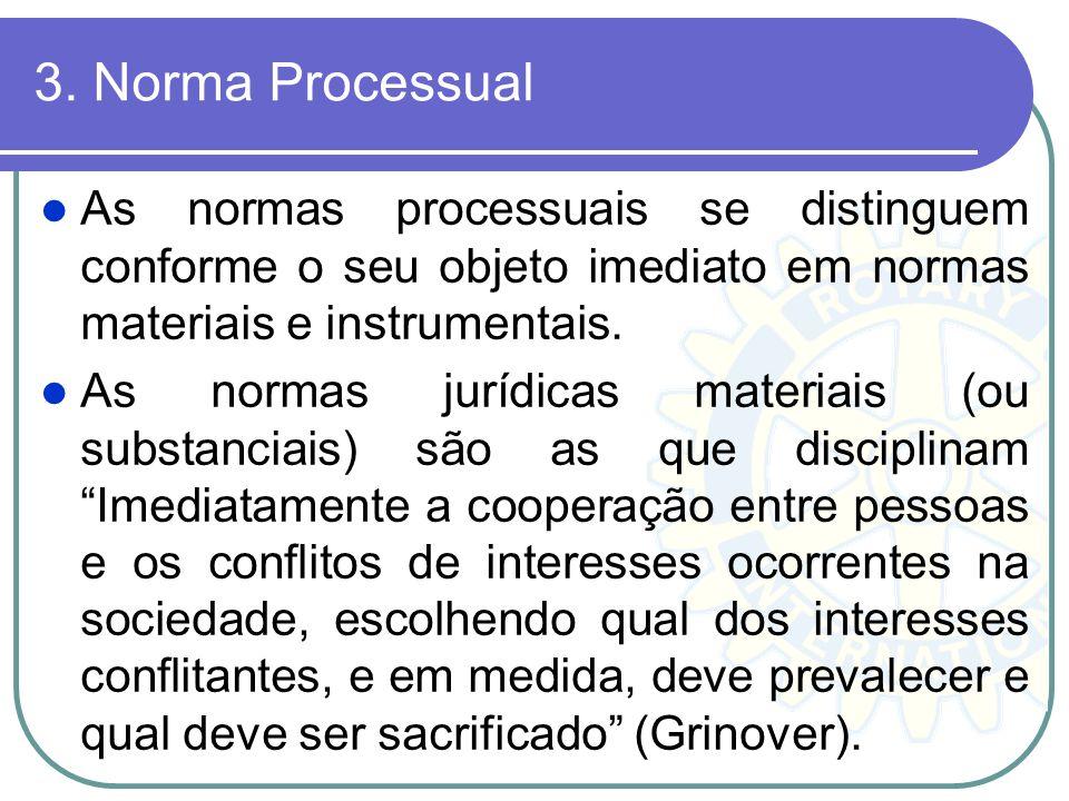 Leis Processuais Brasileiras Ordenações Filipinas Código de Processo Criminal (1832) Códigos Processuais dos Estados (CF 1891) Retorno à unidade proce