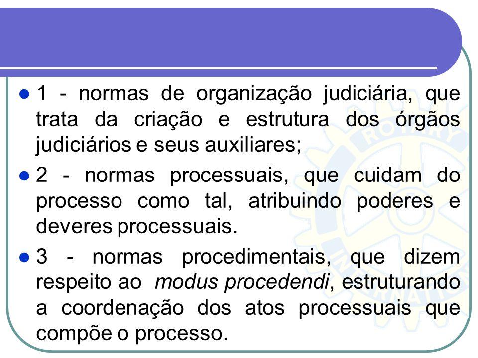 As normas instrumentais apenas de forma indireta contribuem para a resolução dos conflitos interindividuais, mediante a disciplina da criação e atuaçã