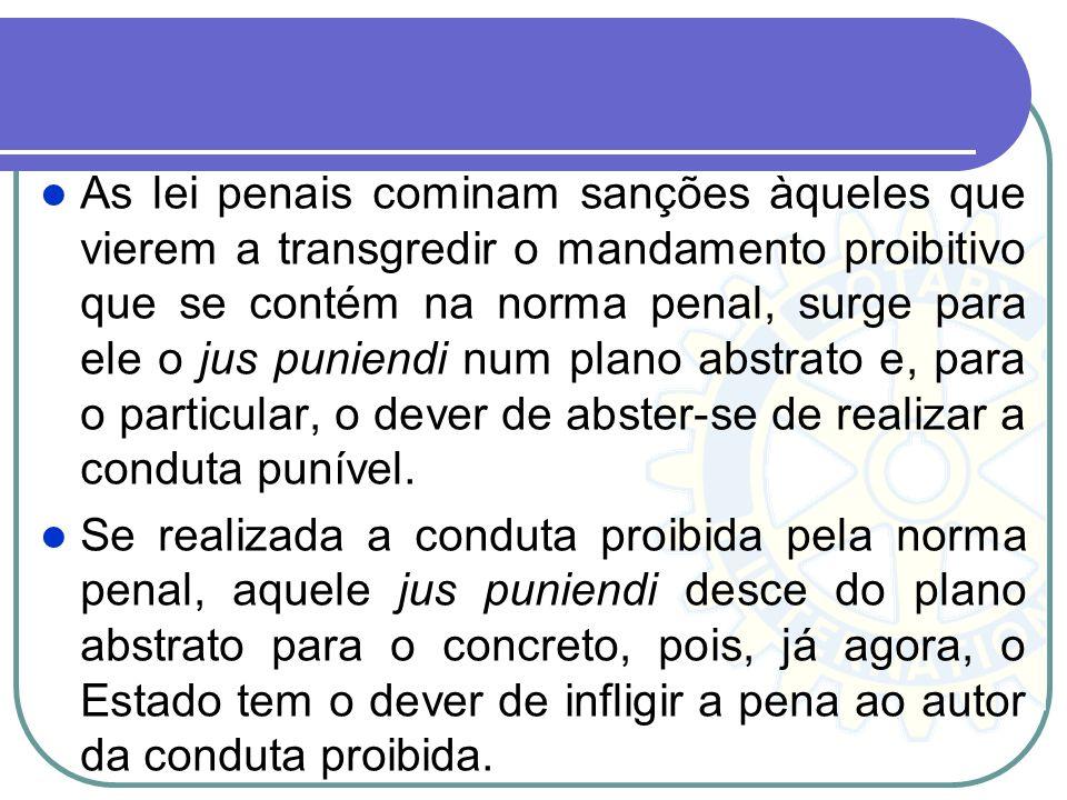 Da Pretensão Punitiva O Estado, por meio do Poder Legislativo, elabora as leis penais. Sendo o direito penal objetivo o conjunto de normas que descrev