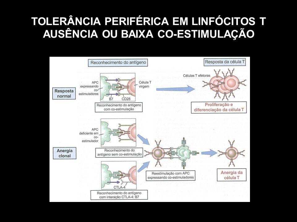 TOLERÂNCIA PERIFÉRICA EM LINFÓCITOS T RECONHECIMENTO DE PEPTÍDEO MUTADO Figura 10-1