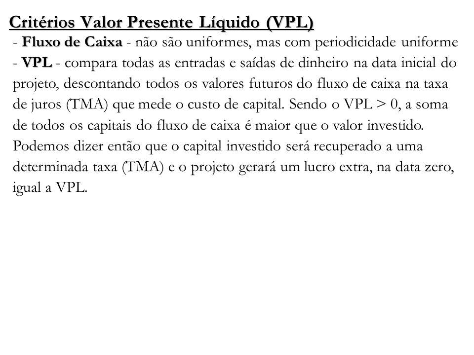 Critérios Valor Presente Líquido (VPL) Fluxo de Caixa VPL - Fluxo de Caixa - não são uniformes, mas com periodicidade uniforme - VPL - compara todas a