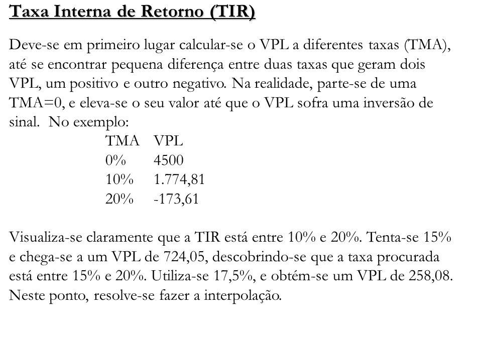 Taxa Interna de Retorno (TIR) Deve-se em primeiro lugar calcular-se o VPL a diferentes taxas (TMA), até se encontrar pequena diferença entre duas taxa