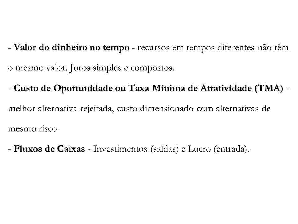 Valor do dinheiro no tempo Custo de Oportunidade ou Taxa Mínima de Atratividade (TMA) Fluxos de Caixas - Valor do dinheiro no tempo - recursos em temp