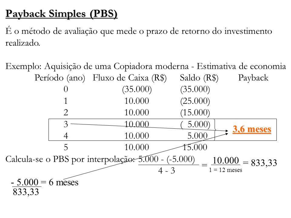 Critérios PBS Fluxo de Caixa Estipular prazo máximo aceitável - Fluxo de Caixa - necessário que o fluxo de caixa apresente apenas uma mudança de sinal.