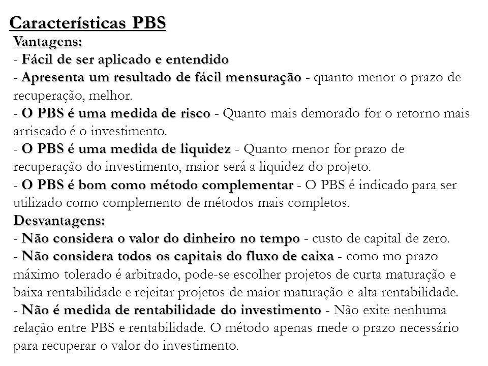 Características PBS Vantagens: Fácil de ser aplicado e entendido Apresenta um resultado de fácil mensuração O PBS é uma medida de risco O PBS é uma me