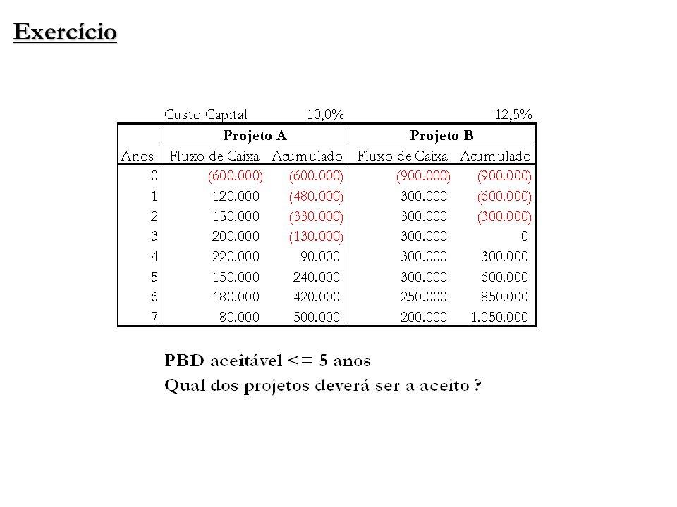 Valor Presente Líquido (VPL) É a diferença entre o valor presente das entradas líquidas de caixa associadas ao projeto, devidamente descontadas à taxa mínima de atratividade (TMA), e o investimento inicial.