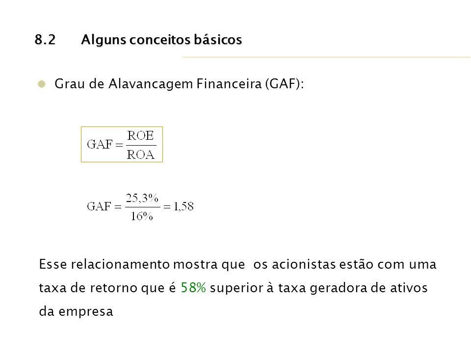 8.2Alguns conceitos básicos Grau de Alavancagem Financeira (GAF): Esse relacionamento mostra que os acionistas estão com uma taxa de retorno que é 58%